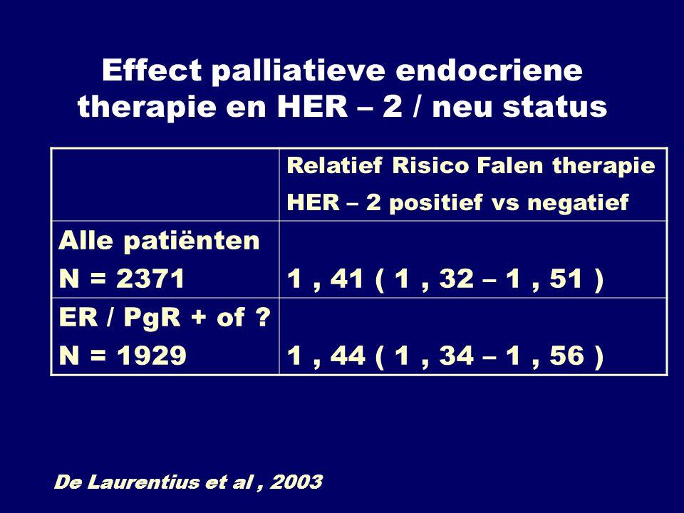 Effect palliatieve endocriene therapie en HER – 2 / neu status Relatief Risico Falen therapie HER – 2 positief vs negatief Alle patiënten N = 23711, 4