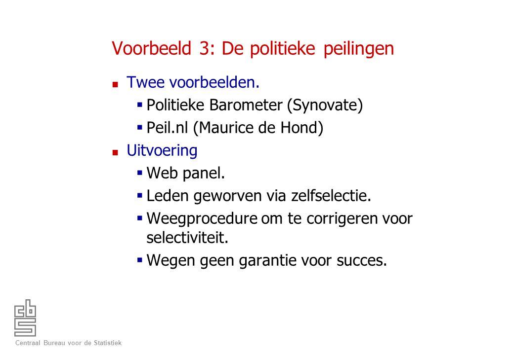 Centraal Bureau voor de Statistiek Voorbeeld 3: De politieke peilingen n Twee voorbeelden.  Politieke Barometer (Synovate)  Peil.nl (Maurice de Hond
