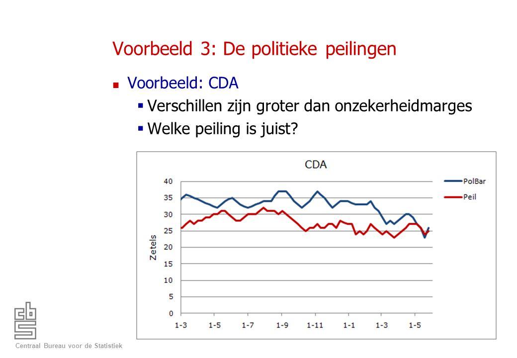 Centraal Bureau voor de Statistiek Voorbeeld 3: De politieke peilingen n Voorbeeld: CDA  Verschillen zijn groter dan onzekerheidmarges  Welke peiling is juist?