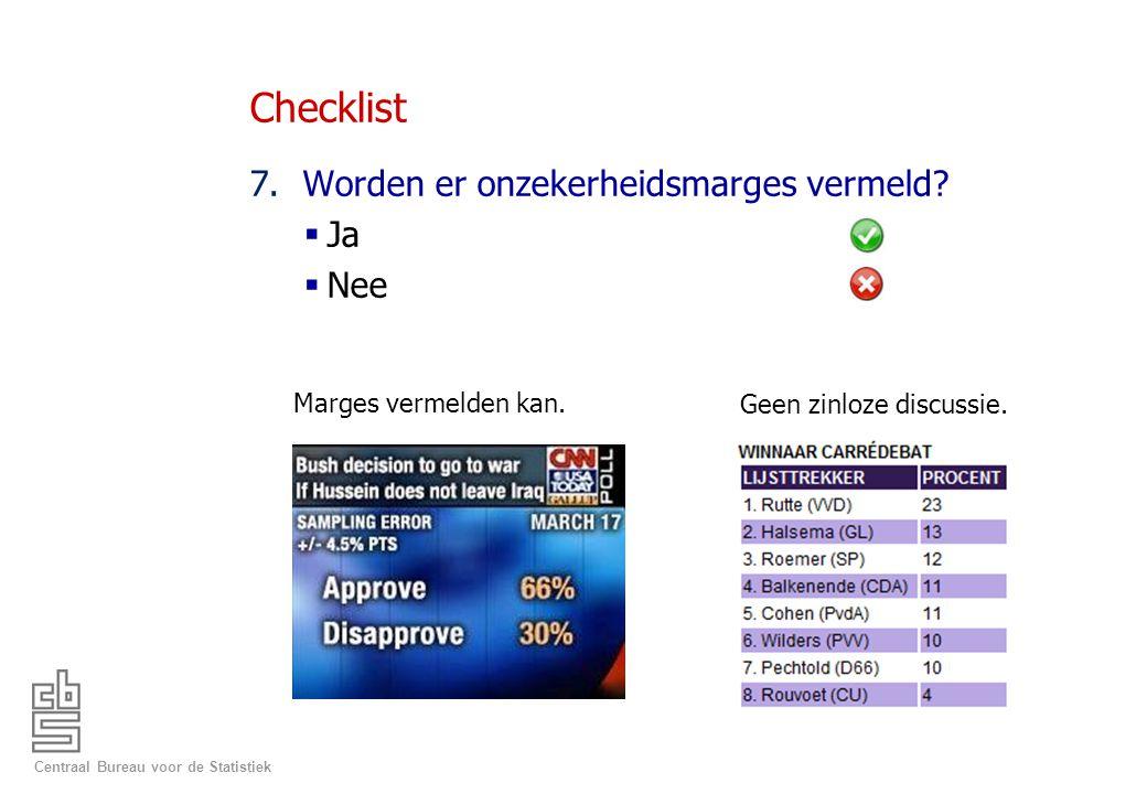 Centraal Bureau voor de Statistiek Checklist 7.Worden er onzekerheidsmarges vermeld?  Ja  Nee Marges vermelden kan. Geen zinloze discussie.