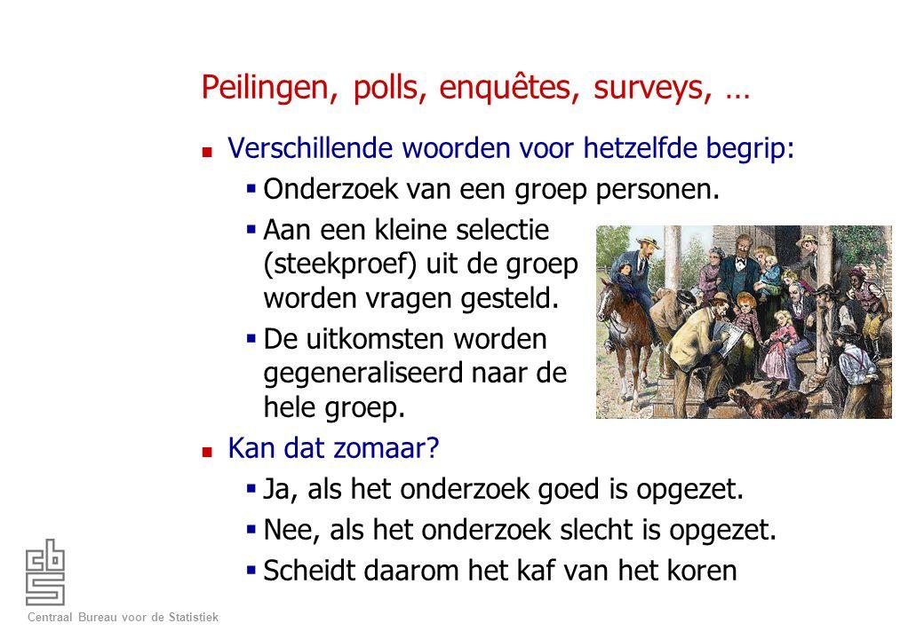 Centraal Bureau voor de Statistiek Peilingen, polls, enquêtes, surveys, … n Verschillende woorden voor hetzelfde begrip:  Onderzoek van een groep per