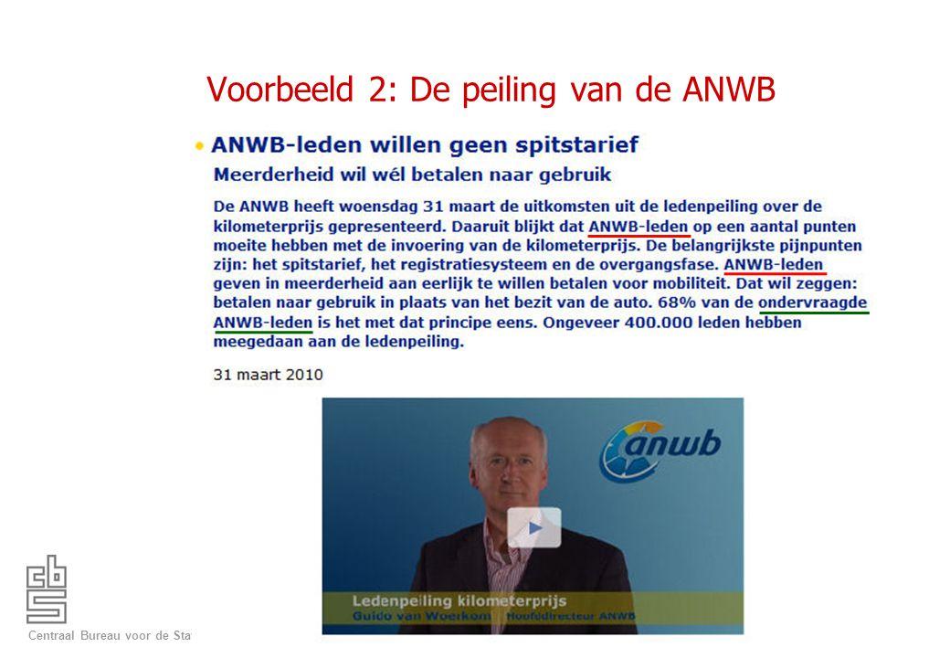 Centraal Bureau voor de Statistiek Voorbeeld 2: De peiling van de ANWB