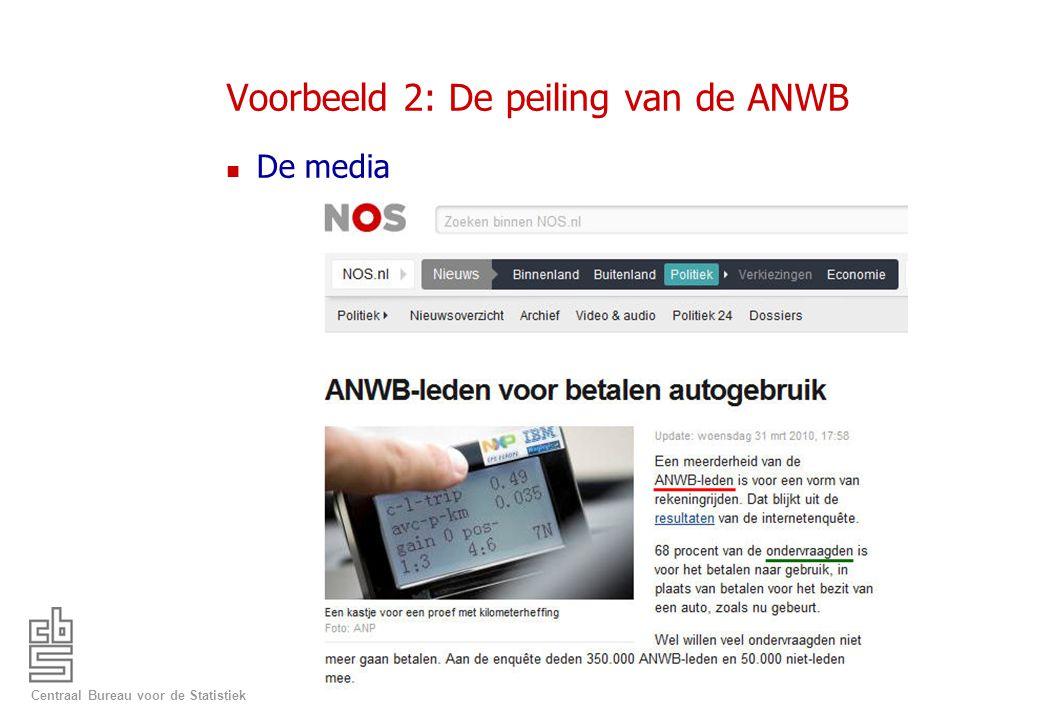 Centraal Bureau voor de Statistiek Voorbeeld 2: De peiling van de ANWB n De media
