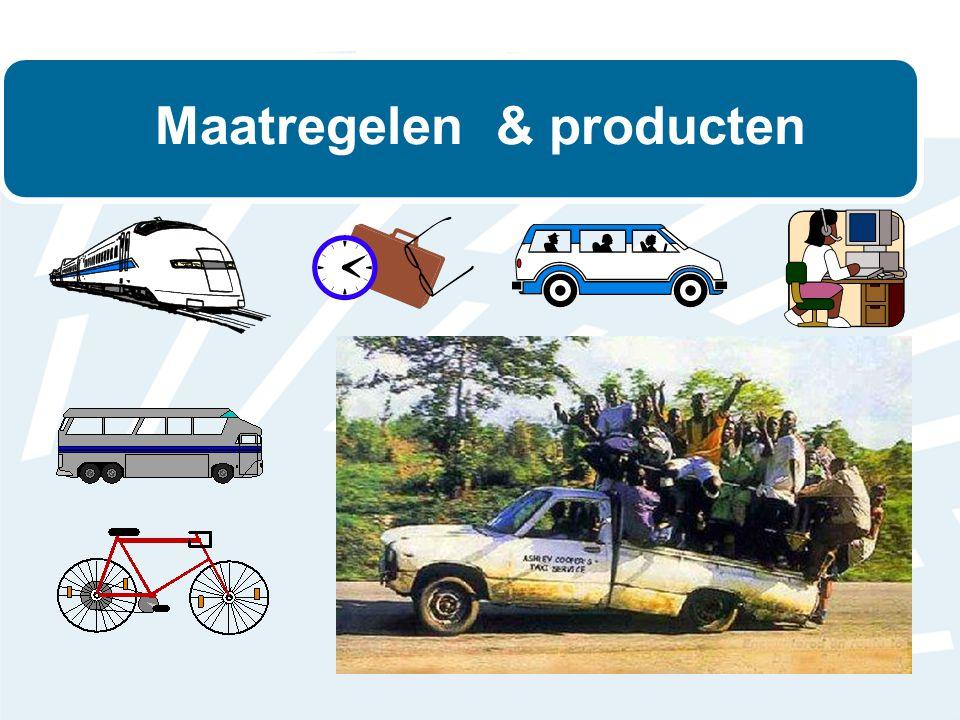 Maatregelen & producten