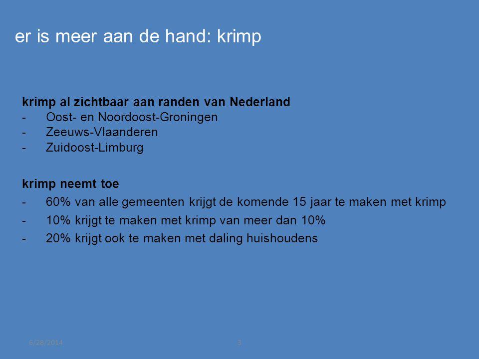 6/28/20143 er is meer aan de hand: krimp krimp al zichtbaar aan randen van Nederland - Oost- en Noordoost-Groningen - Zeeuws-Vlaanderen - Zuidoost-Limburg krimp neemt toe - 60% van alle gemeenten krijgt de komende 15 jaar te maken met krimp - 10% krijgt te maken met krimp van meer dan 10% - 20% krijgt ook te maken met daling huishoudens