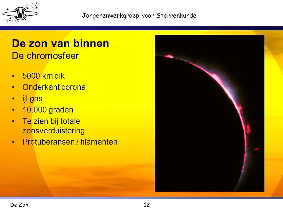 12 Jongerenwerkgroep voor Sterrenkunde De Zon De zon van binnen De chromosfeer •5000 km dik •Onderkant corona •ijl gas •10.000 graden •Te zien bij totale zonsverduistering •Protuberansen / filamenten
