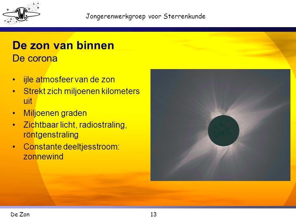 13 Jongerenwerkgroep voor Sterrenkunde De Zon De zon van binnen De corona •ijle atmosfeer van de zon •Strekt zich miljoenen kilometers uit •Miljoenen graden •Zichtbaar licht, radiostraling, röntgenstraling •Constante deeltjesstroom: zonnewind