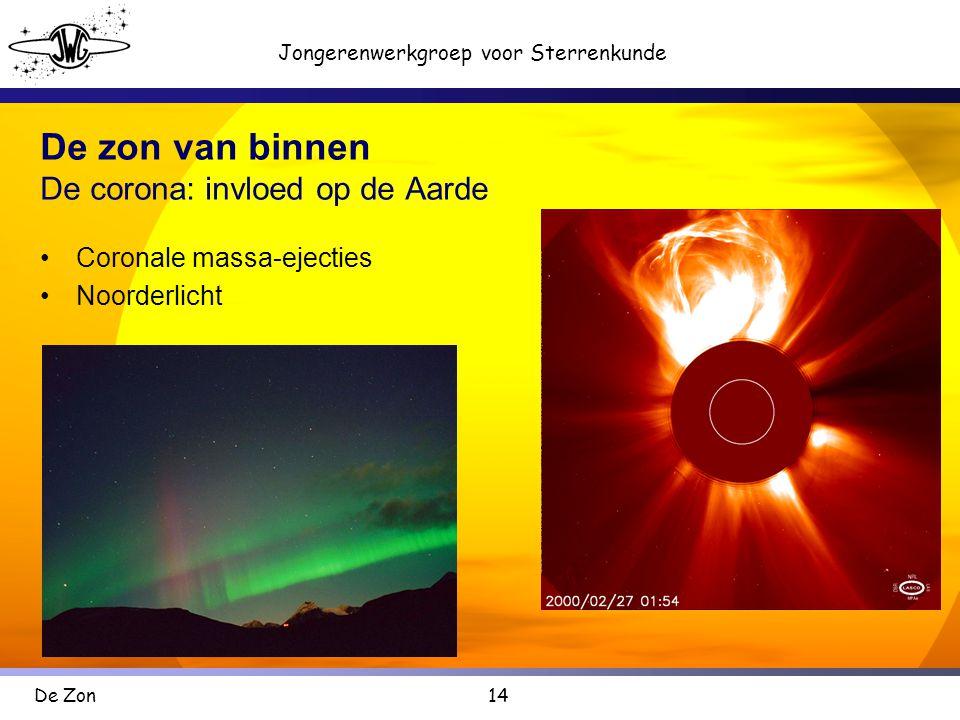 14 Jongerenwerkgroep voor Sterrenkunde De Zon De zon van binnen De corona: invloed op de Aarde •Coronale massa-ejecties •Noorderlicht