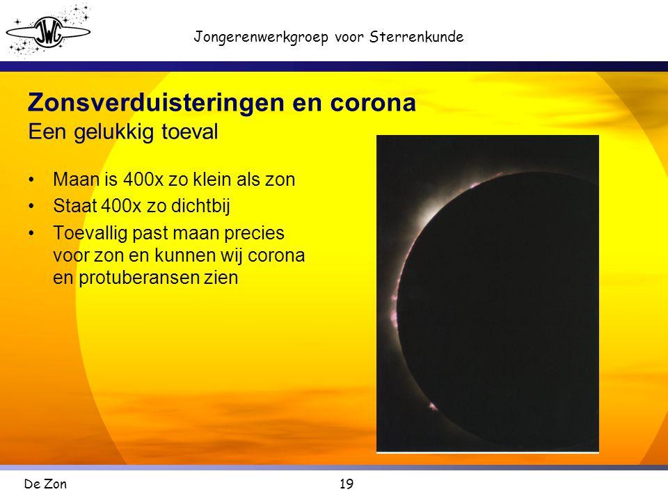 19 Jongerenwerkgroep voor Sterrenkunde De Zon Zonsverduisteringen en corona Een gelukkig toeval •Maan is 400x zo klein als zon •Staat 400x zo dichtbij •Toevallig past maan precies voor zon en kunnen wij corona en protuberansen zien