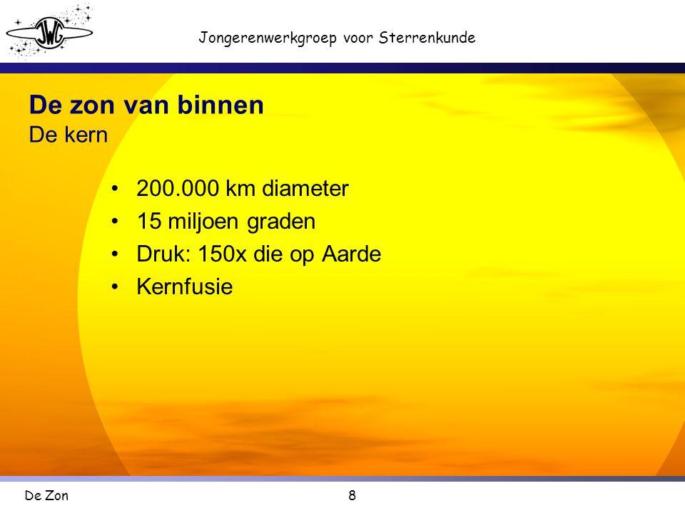 8 Jongerenwerkgroep voor Sterrenkunde De Zon De zon van binnen De kern •200.000 km diameter •15 miljoen graden •Druk: 150x die op Aarde •Kernfusie