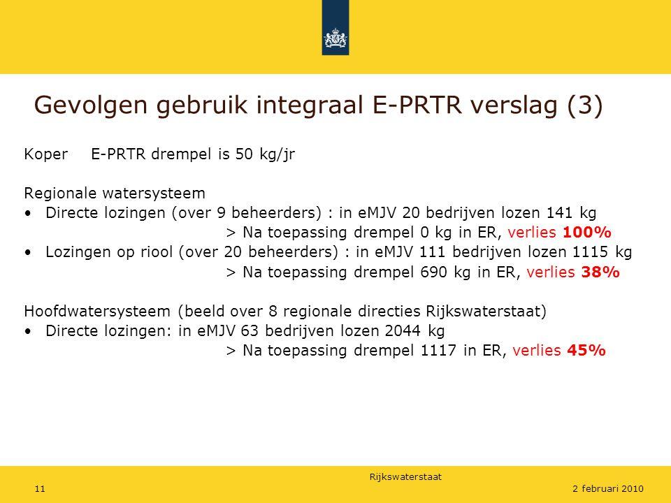Rijkswaterstaat 112 februari 2010 Gevolgen gebruik integraal E-PRTR verslag (3) Koper E-PRTR drempel is 50 kg/jr Regionale watersysteem •Directe lozingen (over 9 beheerders) : in eMJV 20 bedrijven lozen 141 kg > Na toepassing drempel 0 kg in ER, verlies 100% •Lozingen op riool (over 20 beheerders) : in eMJV 111 bedrijven lozen 1115 kg > Na toepassing drempel 690 kg in ER, verlies 38% Hoofdwatersysteem (beeld over 8 regionale directies Rijkswaterstaat) •Directe lozingen: in eMJV 63 bedrijven lozen 2044 kg > Na toepassing drempel 1117 in ER, verlies 45%