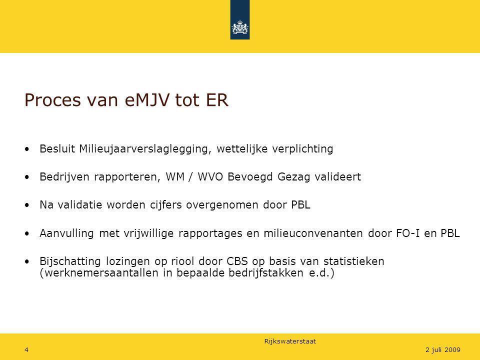 Rijkswaterstaat 42 juli 2009 Proces van eMJV tot ER •Besluit Milieujaarverslaglegging, wettelijke verplichting •Bedrijven rapporteren, WM / WVO Bevoeg