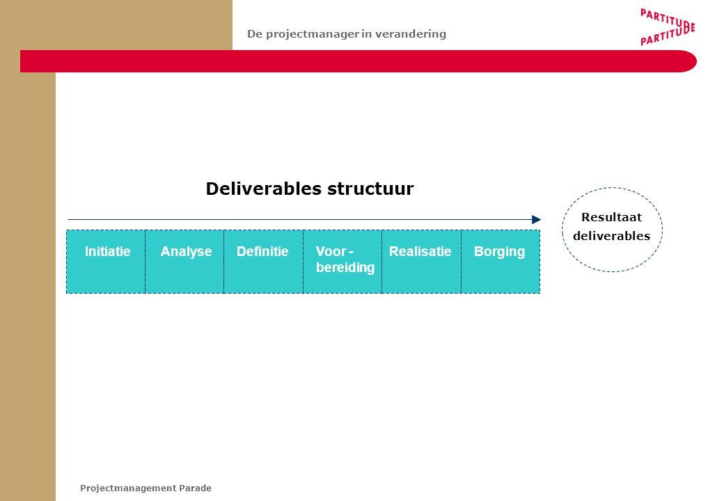 Projectmanagement Parade De projectmanager in verandering Deliverables structuur AnalyseDefinitie Voor -..bereiding RealisatieBorgingInitiatie Resulta