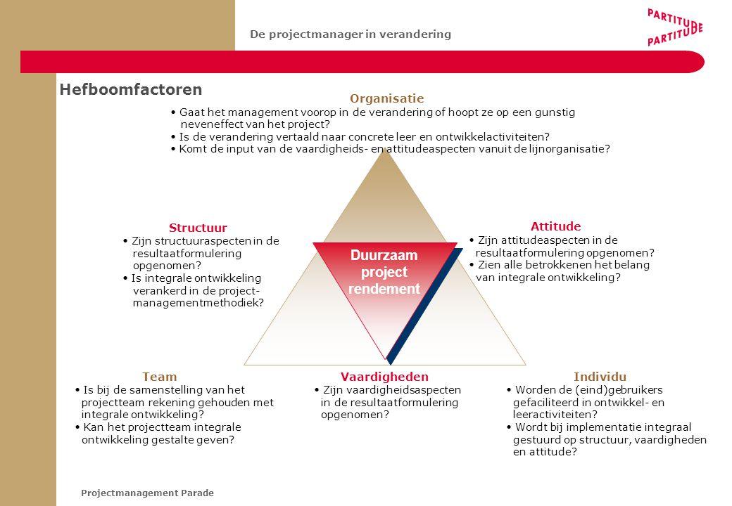 Projectmanagement Parade De projectmanager in verandering Organisatie • Gaat het management voorop in de verandering of hoopt ze op een gunstig nevene