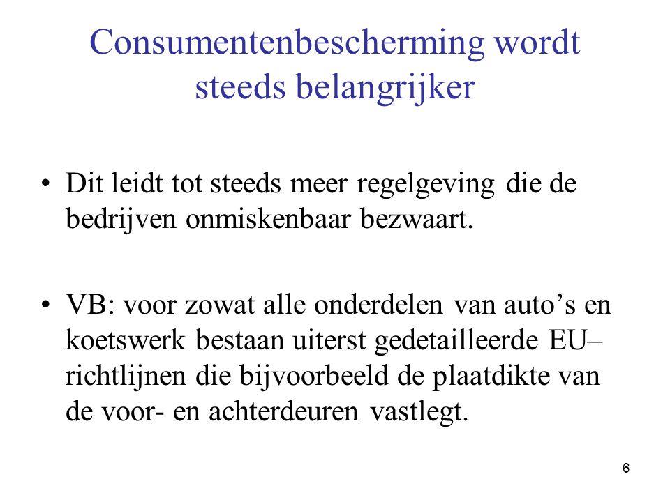 6 Consumentenbescherming wordt steeds belangrijker •Dit leidt tot steeds meer regelgeving die de bedrijven onmiskenbaar bezwaart.