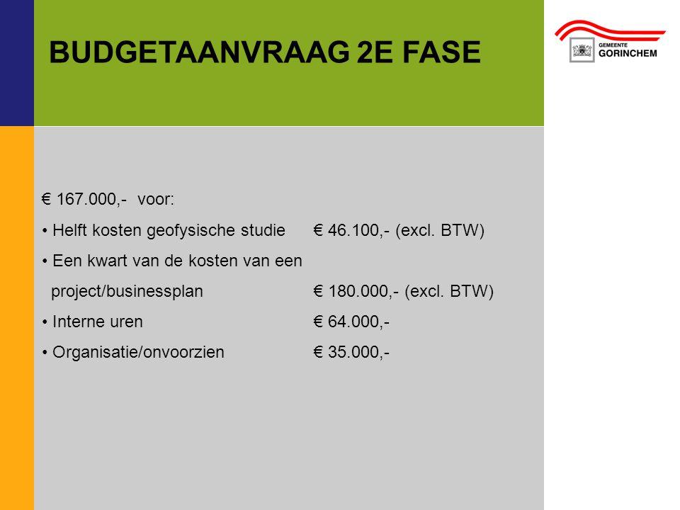 BUDGETAANVRAAG 2E FASE € 167.000,- voor: • Helft kosten geofysische studie€ 46.100,- (excl. BTW) • Een kwart van de kosten van een project/businesspla