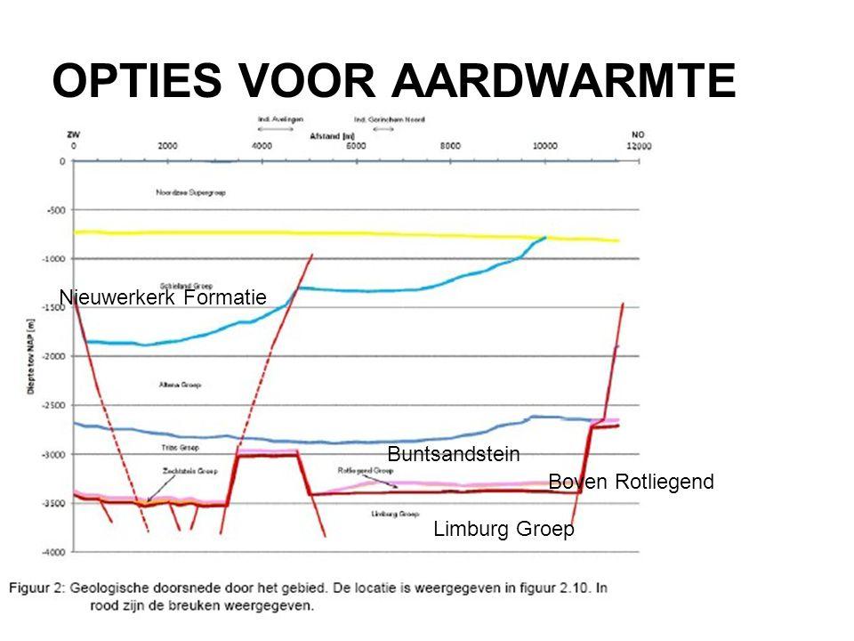 OPTIES VOOR AARDWARMTE Nieuwerkerk Formatie Buntsandstein Boven Rotliegend Limburg Groep