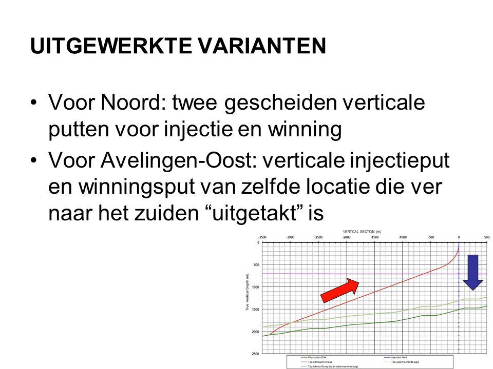 UITGEWERKTE VARIANTEN •Voor Noord: twee gescheiden verticale putten voor injectie en winning •Voor Avelingen-Oost: verticale injectieput en winningspu