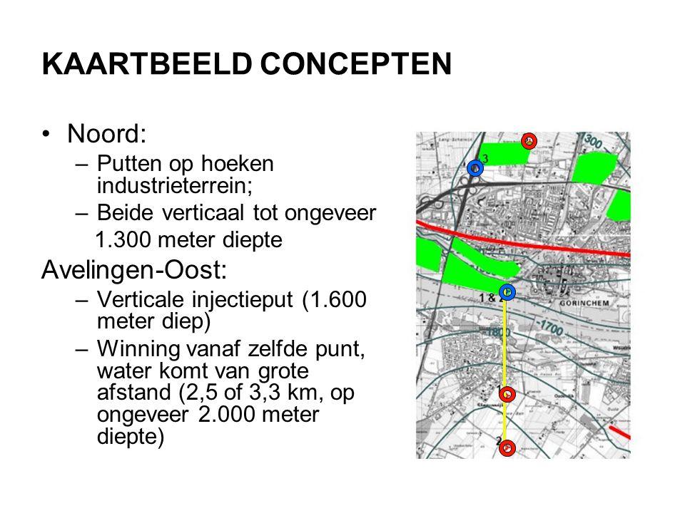 KAARTBEELD CONCEPTEN •Noord: –Putten op hoeken industrieterrein; –Beide verticaal tot ongeveer 1.300 meter diepte Avelingen-Oost: –Verticale injectieput (1.600 meter diep) –Winning vanaf zelfde punt, water komt van grote afstand (2,5 of 3,3 km, op ongeveer 2.000 meter diepte)