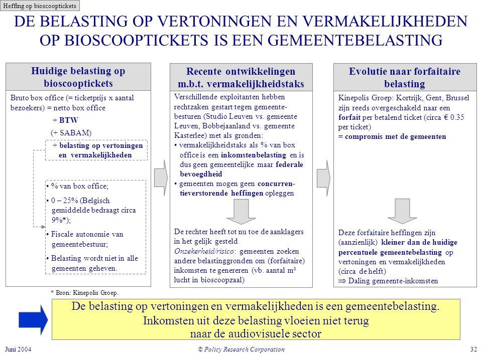 © Policy Research Corporation 32Juni 2004 DE BELASTING OP VERTONINGEN EN VERMAKELIJKHEDEN OP BIOSCOOPTICKETS IS EEN GEMEENTEBELASTING De belasting op vertoningen en vermakelijkheden is een gemeentebelasting.