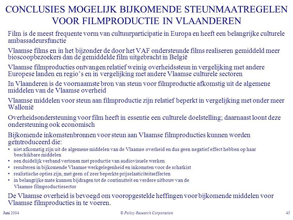 © Policy Research Corporation 45Juni 2004 CONCLUSIES MOGELIJK BIJKOMENDE STEUNMAATREGELEN VOOR FILMPRODUCTIE IN VLAANDEREN Film is de meest frequente vorm van cultuurparticipatie in Europa en heeft een belangrijke culturele ambassadeursfunctie Vlaamse films en in het bijzonder de door het VAF ondersteunde films realiseren gemiddeld meer bioscoopbezoekers dan de gemiddelde film uitgebracht in België Vlaamse filmproducties ontvangen relatief weinig overheidssteun in vergelijking met andere Europese landen en regio's en in vergelijking met andere Vlaamse culturele sectoren In Vlaanderen is de voornaamste bron van steun voor filmproductie afkomstig uit de algemene middelen van de Vlaamse overheid Vlaamse middelen voor steun aan filmproductie zijn relatief beperkt in vergelijking met onder meer Wallonië Overheidsondersteuning voor film heeft in essentie een culturele doelstelling; daarnaast loont deze ondersteuning ook economisch Bijkomende inkomstenbronnen voor steun aan Vlaamse filmproducties kunnen worden geïntroduceerd die: • niet afkomstig zijn uit de algemene middelen van de Vlaamse overheid en dus geen negatief effect hebben op haar beschikbare middelen • een duidelijk verband vertonen met productie van audiovisuele werken • resulteren in bijkomende Vlaamse werkgelegenheid en inkomsten voor de schatkist • realistische opties zijn, met geen of zeer beperkte prijselasticiteitseffecten • in belangrijke mate kunnen bijdragen tot de continuïteit en verdere uitbouw van de Vlaamse filmproductiesector De Vlaamse overheid is bevoegd om vooropgestelde heffingen voor bijkomende middelen voor Vlaamse filmproducties in te voeren.