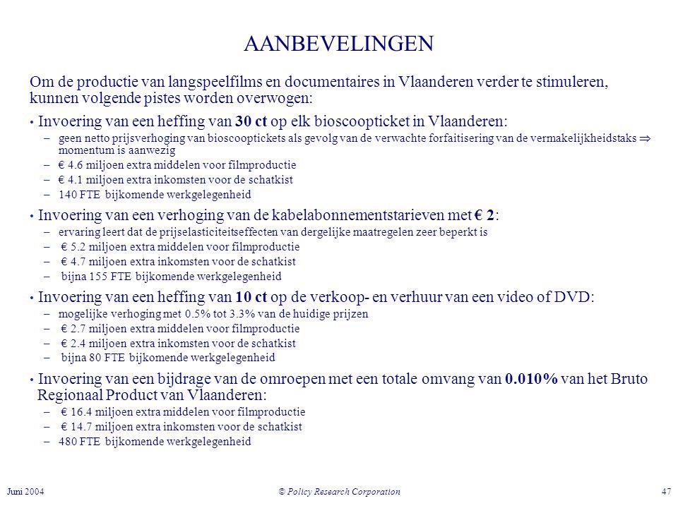 © Policy Research Corporation 47Juni 2004 AANBEVELINGEN Om de productie van langspeelfilms en documentaires in Vlaanderen verder te stimuleren, kunnen volgende pistes worden overwogen: • Invoering van een heffing van 30 ct op elk bioscoopticket in Vlaanderen: –geen netto prijsverhoging van bioscooptickets als gevolg van de verwachte forfaitisering van de vermakelijkheidstaks  momentum is aanwezig –€ 4.6 miljoen extra middelen voor filmproductie –€ 4.1 miljoen extra inkomsten voor de schatkist –140 FTE bijkomende werkgelegenheid • Invoering van een verhoging van de kabelabonnementstarieven met € 2: –ervaring leert dat de prijselasticiteitseffecten van dergelijke maatregelen zeer beperkt is – € 5.2 miljoen extra middelen voor filmproductie – € 4.7 miljoen extra inkomsten voor de schatkist – bijna 155 FTE bijkomende werkgelegenheid • Invoering van een heffing van 10 ct op de verkoop- en verhuur van een video of DVD: –mogelijke verhoging met 0.5% tot 3.3% van de huidige prijzen – € 2.7 miljoen extra middelen voor filmproductie – € 2.4 miljoen extra inkomsten voor de schatkist – bijna 80 FTE bijkomende werkgelegenheid • Invoering van een bijdrage van de omroepen met een totale omvang van 0.010% van het Bruto Regionaal Product van Vlaanderen: – € 16.4 miljoen extra middelen voor filmproductie – € 14.7 miljoen extra inkomsten voor de schatkist –480 FTE bijkomende werkgelegenheid
