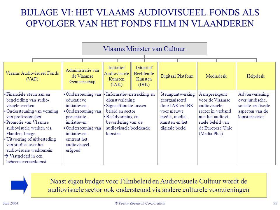 © Policy Research Corporation 55Juni 2004 Naast eigen budget voor Filmbeleid en Audiovisuele Cultuur wordt de audiovisuele sector ook ondersteund via andere culturele voorzieningen BIJLAGE VI: HET VLAAMS AUDIOVISUEEL FONDS ALS OPVOLGER VAN HET FONDS FILM IN VLAANDEREN Vlaams Minister van Cultuur Vlaams Audiovisueel Fonds (VAF) Administratie van de Vlaamse Gemeenschap Initiatief Audiovisuele Kunsten (IAK) Initiatief Beeldende Kunsten (IBK) Digitaal PlatformMediadeskHelpdesk •Informatieverstrekking en dienstverlening •Signaalfunctie tussen beleid en sector •Beeldvorming en bevordering van de audiovisuele/beeldende kunsten •Financiële steun aan en begeleiding van audio- visuele werken •Ondersteuning van vorming van professionelen •Promotie van Vlaamse audiovisuele werken via Flanders Image •Uitvoering of uitbesteding van studies over het audiovisuele werkterrein  Vastgelegd in een beheersovereenkomst •Ondersteuning van educatieve initiatieven •Ondersteuning van presentatie- initiatieven •Ondersteuning van initiatieven omtrent het audiovisueel erfgoed Steunpuntwerking georganiseerd door IAK en IBK voor nieuwe media, media- kunsten en het digitale beeld Aanspreekpunt voor de Vlaamse audiovisuele sector in verband met het audiovi- suele beleid van de Europese Unie (Media Plus) Adviesverlening over juridische, sociale en fiscale aspecten van de kunstensector