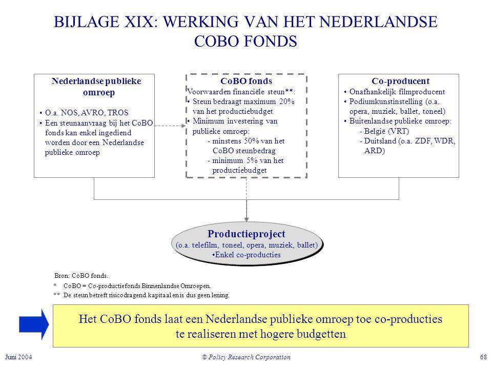 © Policy Research Corporation 68Juni 2004 BIJLAGE XIX: WERKING VAN HET NEDERLANDSE COBO FONDS Het CoBO fonds laat een Nederlandse publieke omroep toe co-producties te realiseren met hogere budgetten Productieproject (o.a.