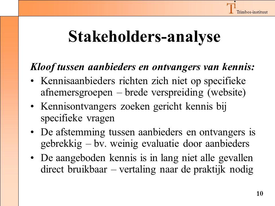 Trimbos-instituut 10 Stakeholders-analyse Kloof tussen aanbieders en ontvangers van kennis: •Kennisaanbieders richten zich niet op specifieke afnemers