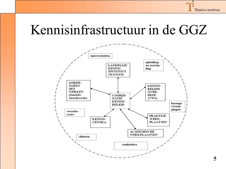 Trimbos-instituut 5 Kennisinfrastructuur in de GGZ