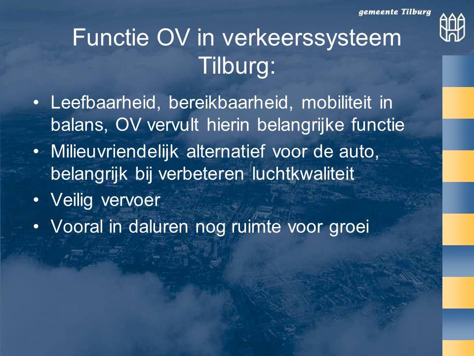 Functie OV in verkeerssysteem Tilburg: •Leefbaarheid, bereikbaarheid, mobiliteit in balans, OV vervult hierin belangrijke functie •Milieuvriendelijk alternatief voor de auto, belangrijk bij verbeteren luchtkwaliteit •Veilig vervoer •Vooral in daluren nog ruimte voor groei