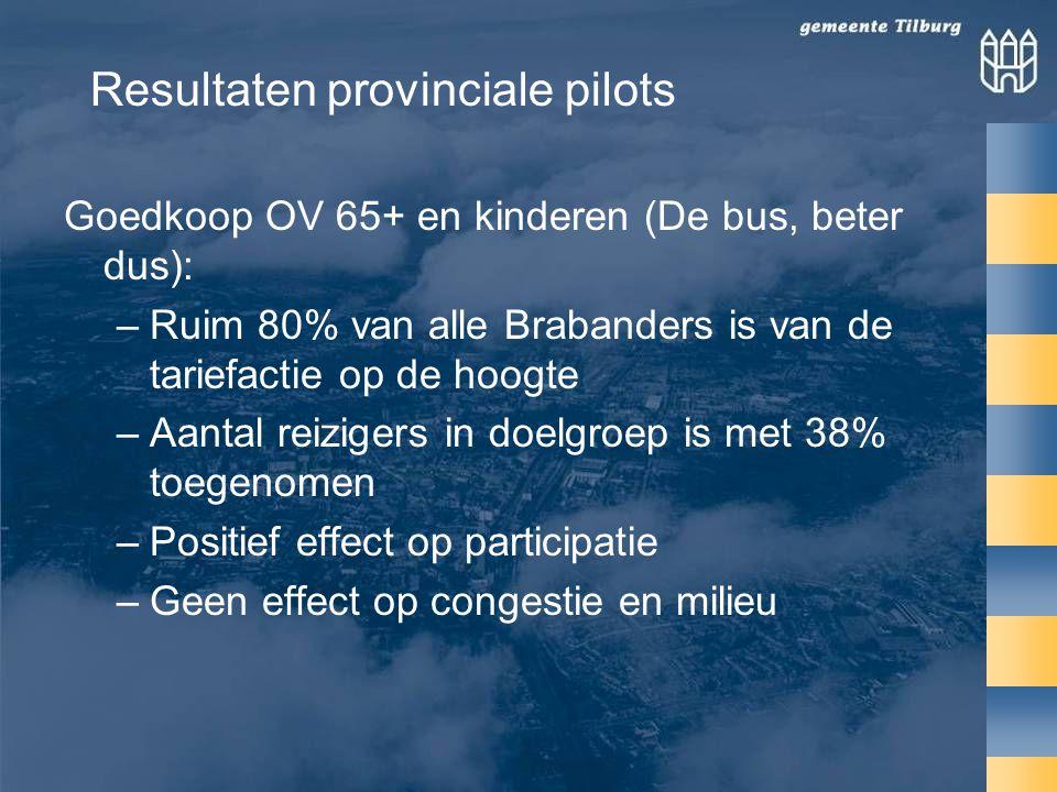 Goedkoop OV 65+ en kinderen (De bus, beter dus): –Ruim 80% van alle Brabanders is van de tariefactie op de hoogte –Aantal reizigers in doelgroep is met 38% toegenomen –Positief effect op participatie –Geen effect op congestie en milieu Resultaten provinciale pilots