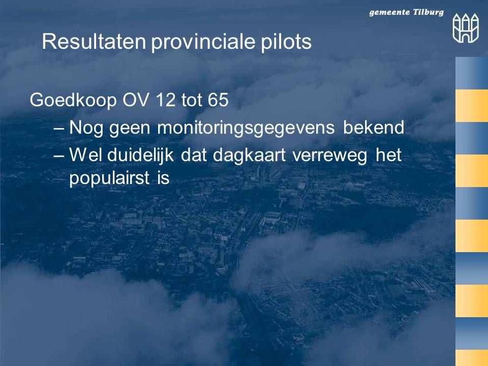 Goedkoop OV 12 tot 65 –Nog geen monitoringsgegevens bekend –Wel duidelijk dat dagkaart verreweg het populairst is Resultaten provinciale pilots