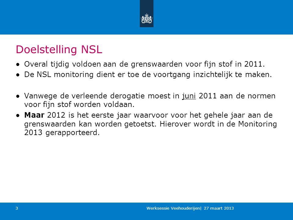 Doelstelling NSL ●Overal tijdig voldoen aan de grenswaarden voor fijn stof in 2011.
