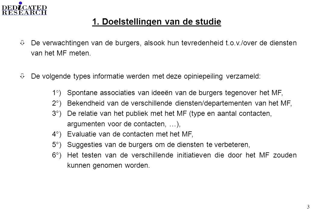 4 2.Methodologie 2.1.
