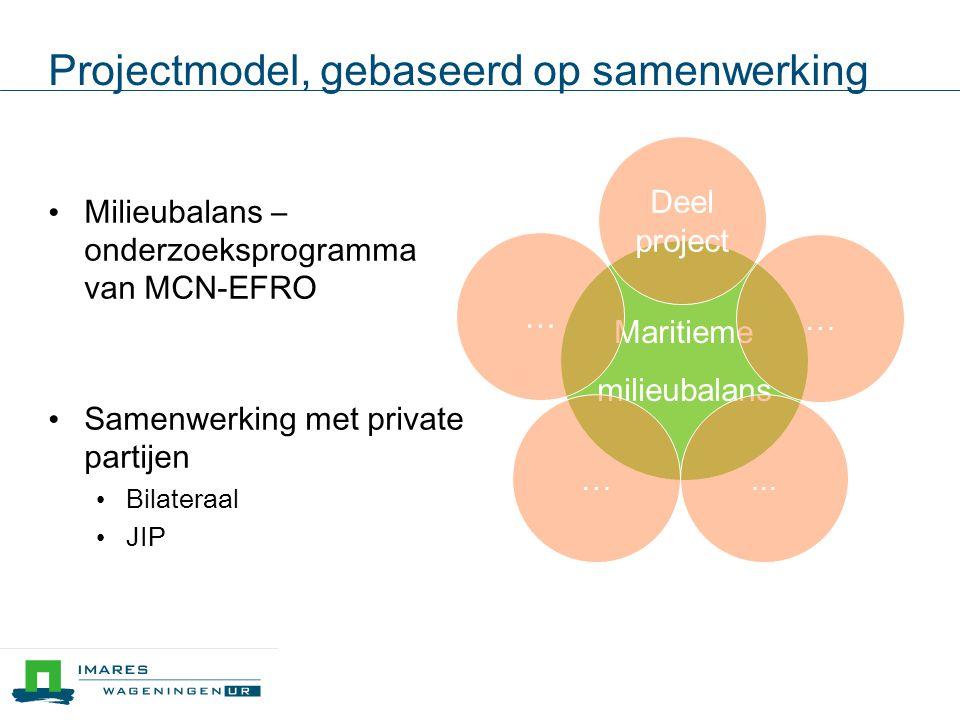 Projectmodel, gebaseerd op samenwerking • Milieubalans – onderzoeksprogramma van MCN-EFRO • Samenwerking met private partijen • Bilateraal • JIP Maritieme milieubalans … … Deel project …...