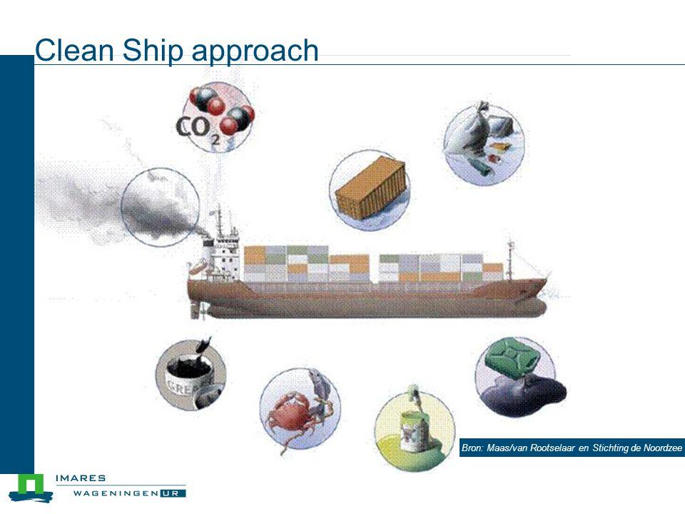 Clean Ship approach Bron: Maas/van Rootselaar en Stichting de Noordzee