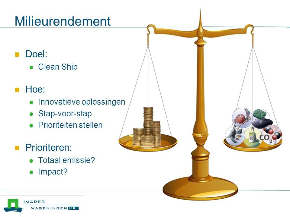 Milieurendement  Doel:  Clean Ship  Hoe:  Innovatieve oplossingen  Stap-voor-stap  Prioriteiten stellen  Prioriteren:  Totaal emissie.