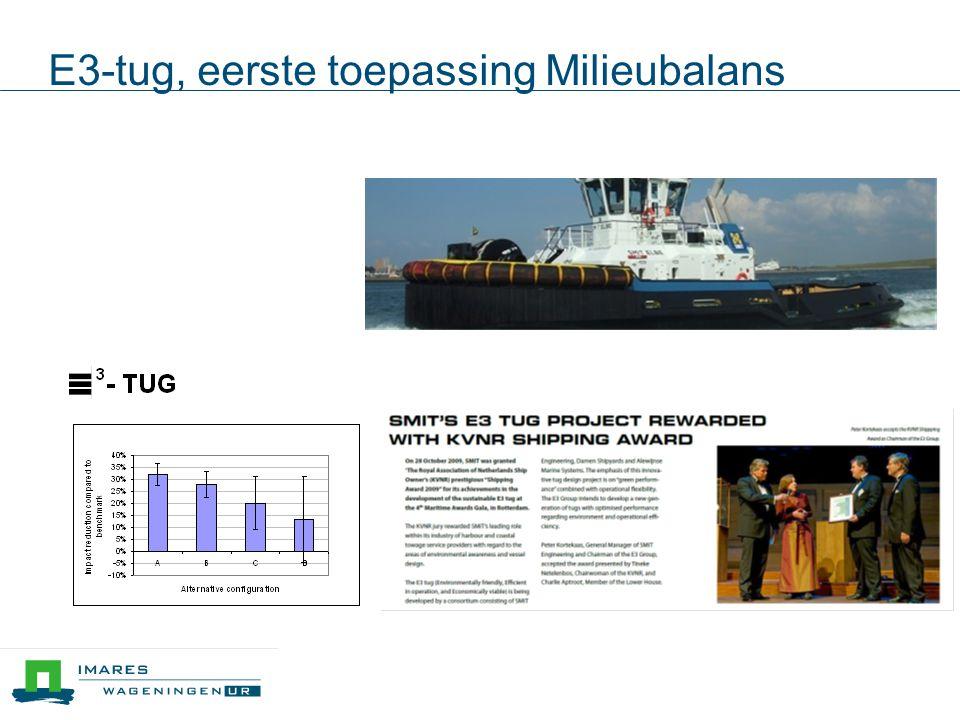 Gebruik maken van bestaande methoden  Noorse olie- en gas industrie  Environmental Impact Factor (EIF)  Milieumanagement obv integrale afweging van effecten