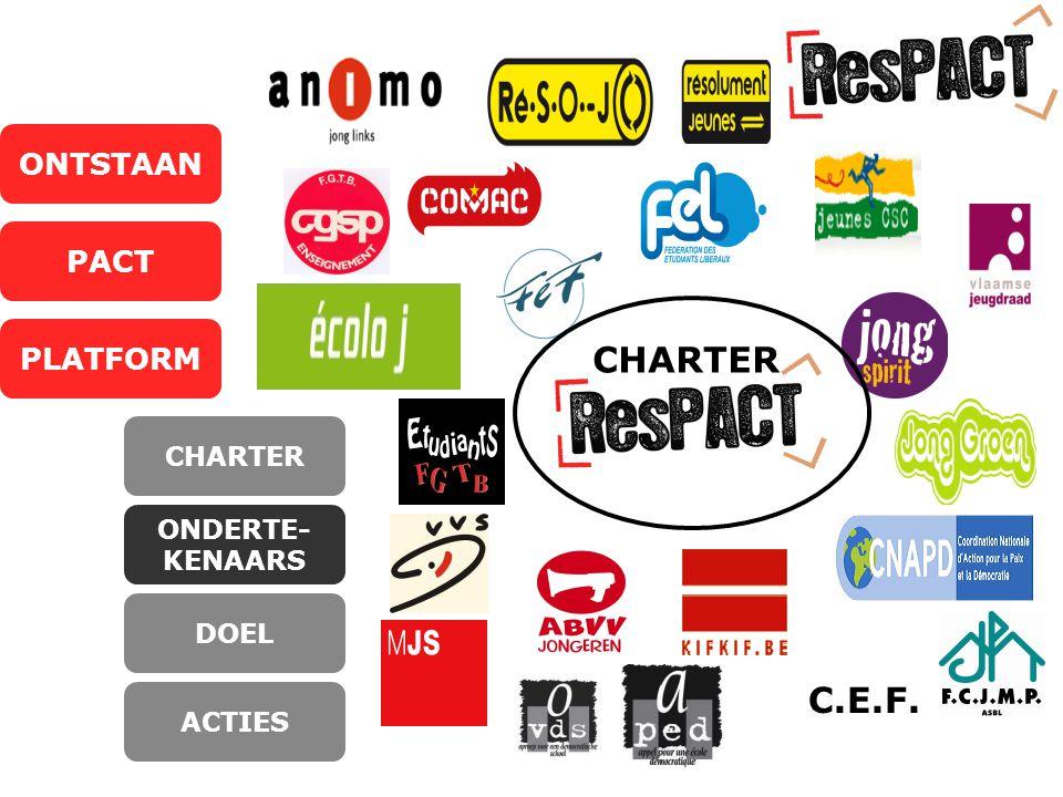 ONTSTAAN PACT PLATFORM CHARTER ONDERTE- KENAARS DOEL ACTIES C.E.F. CHARTER