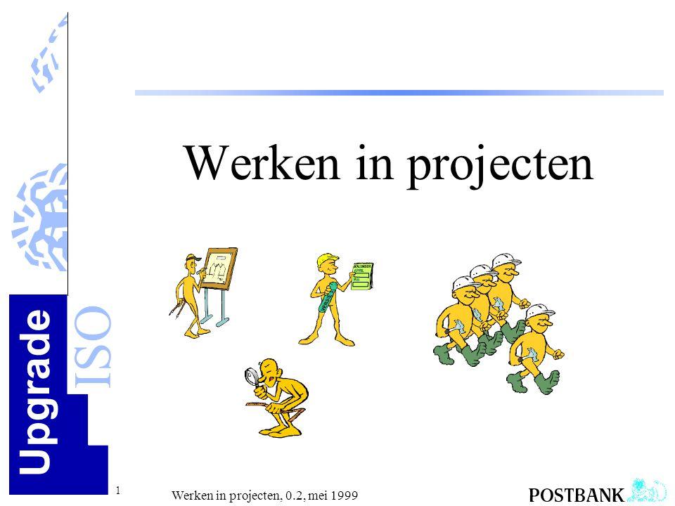 Upgrade ISO 22 Werken in projecten, 0.2, mei 1999 opdracht begroting planning Tijdverant- woording stand opname evaluatie normen rapportage voortgang Planning Tracking & Oversight Afsluiting Besturen projectactiviteiten Procescyclus PvA Q-registratie Budgetuitputting