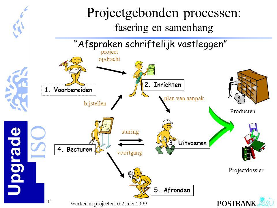 """Upgrade ISO 14 Werken in projecten, 0.2, mei 1999 """"Afspraken schriftelijk vastleggen"""" Projectdossier Projectgebonden processen: fasering en samenhang"""