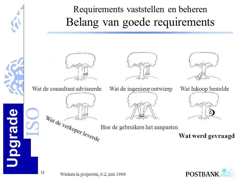 Upgrade ISO 18 Werken in projecten, 0.2, mei 1999 Requirements vaststellen en beheren Belang van goede requirements Wat de consultant adviseerdeWat de