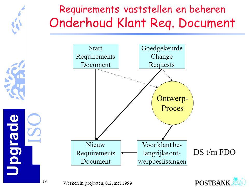 Upgrade ISO 19 Werken in projecten, 0.2, mei 1999 Requirements vaststellen en beheren Onderhoud Klant Req. Document Goedgekeurde Change Requests Start