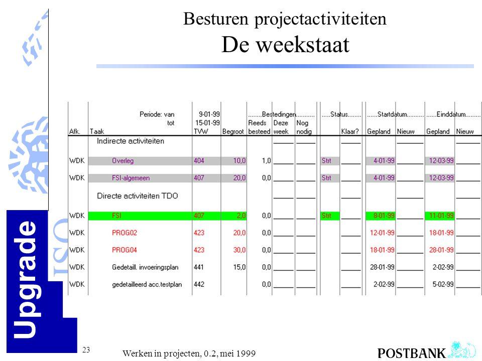 Upgrade ISO 23 Werken in projecten, 0.2, mei 1999 Besturen projectactiviteiten De weekstaat