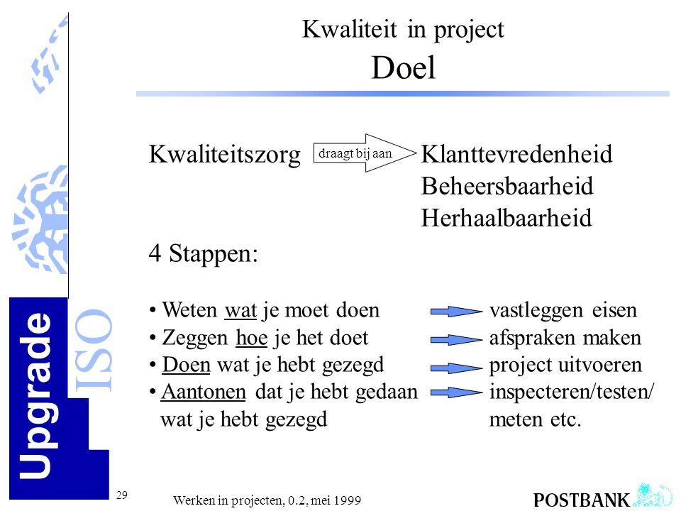 Upgrade ISO 29 Werken in projecten, 0.2, mei 1999 KwaliteitszorgKlanttevredenheid Beheersbaarheid Herhaalbaarheid draagt bij aan 4 Stappen: • Weten wa