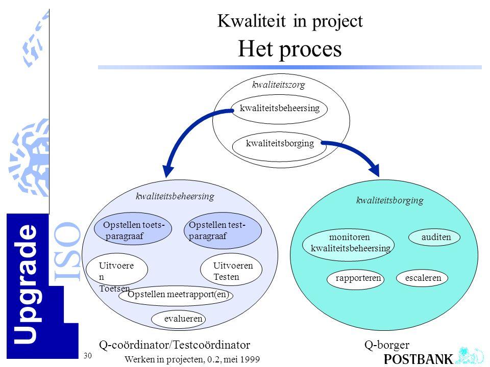 Upgrade ISO 30 Werken in projecten, 0.2, mei 1999 Kwaliteit in project Het proces kwaliteitszorg kwaliteitsbeheersing kwaliteitsborging kwaliteitsbehe