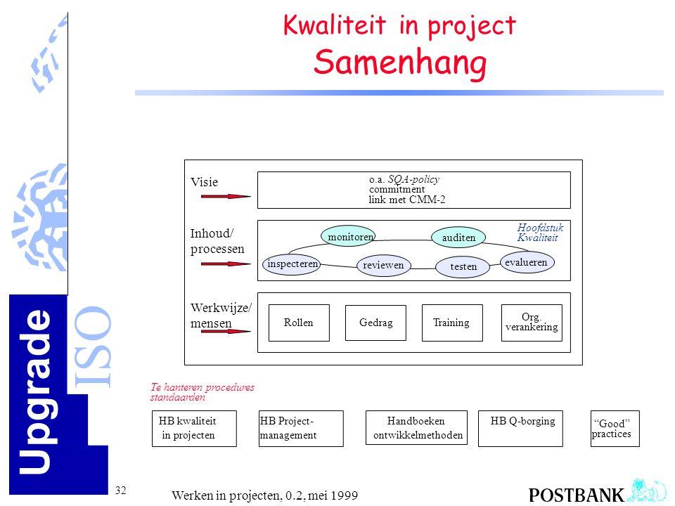 Upgrade ISO 32 Werken in projecten, 0.2, mei 1999 Kwaliteit in project Samenhang Visie Inhoud/ processen Werkwijze/ mensen o.a. SQA-policy commitment