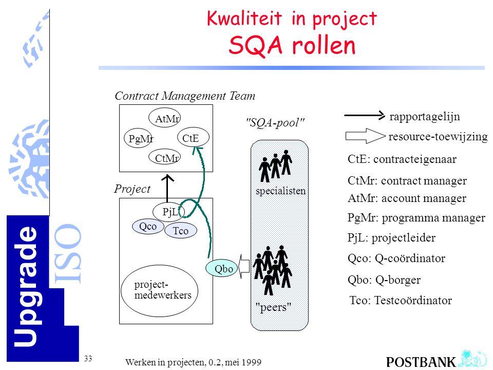 Upgrade ISO 33 Werken in projecten, 0.2, mei 1999 Kwaliteit in project SQA rollen