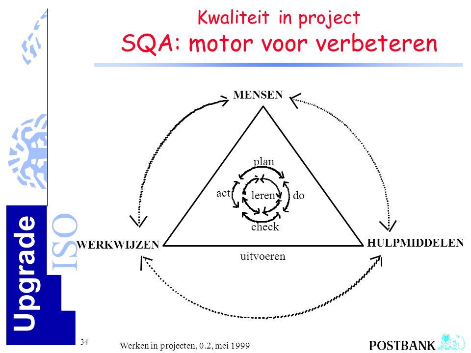 Upgrade ISO 34 Werken in projecten, 0.2, mei 1999 Kwaliteit in project SQA: motor voor verbeteren